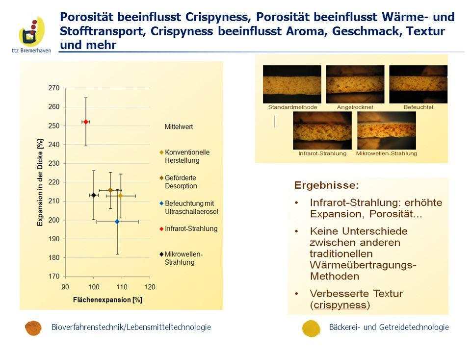 Bäckerei- und GetreidetechnologieBioverfahrenstechnik/Lebensmitteltechnologie Porosität beeinflusst Crispyness, Porosität beeinflusst Wärme- und Stoff