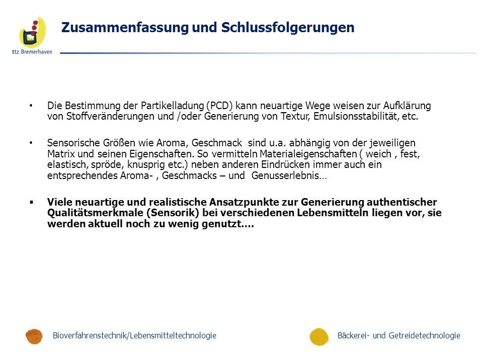 Bäckerei- und GetreidetechnologieBioverfahrenstechnik/Lebensmitteltechnologie Zusammenfassung und Schlussfolgerungen Die Bestimmung der Partikelladung