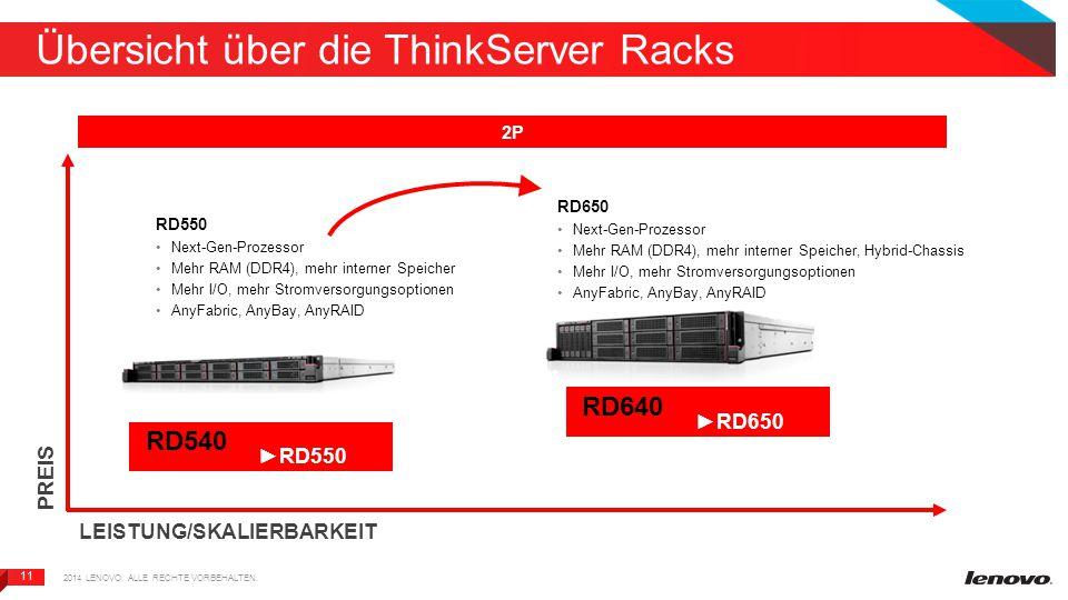 11 Übersicht über die ThinkServer Racks PREIS LEISTUNG/SKALIERBARKEIT 2P RD550 Next-Gen-Prozessor Mehr RAM (DDR4), mehr interner Speicher Mehr I/O, mehr Stromversorgungsoptionen AnyFabric, AnyBay, AnyRAID RD650 Next-Gen-Prozessor Mehr RAM (DDR4), mehr interner Speicher, Hybrid-Chassis Mehr I/O, mehr Stromversorgungsoptionen AnyFabric, AnyBay, AnyRAID RD540 ►RD550 RD640 ►RD650 2014 LENOVO.