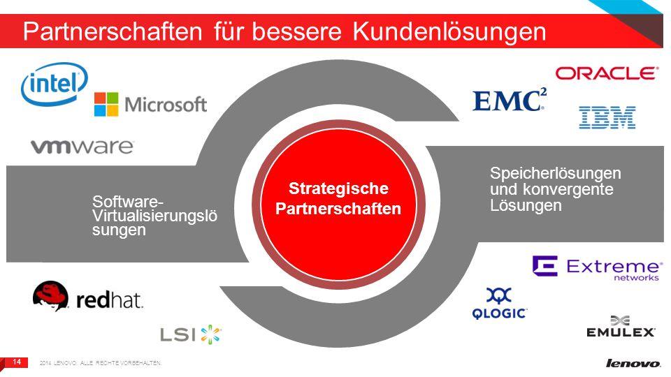 14 Partnerschaften für bessere Kundenlösungen Strategische Partnerschaften Software- Virtualisierungslö sungen Speicherlösungen und konvergente Lösungen 2014 LENOVO.
