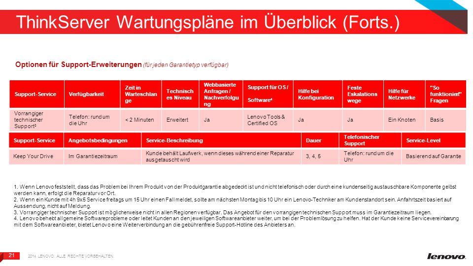 21 ThinkServer Wartungspläne im Überblick (Forts.) 2014 LENOVO.