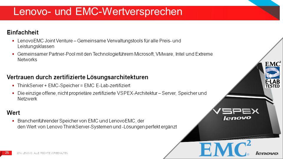 25 Lenovo- und EMC-Wertversprechen Einfachheit  LenovoEMC Joint Venture – Gemeinsame Verwaltungstools für alle Preis- und Leistungsklassen  Gemeinsamer Partner-Pool mit den Technologieführern Microsoft, VMware, Intel und Extreme Networks Vertrauen durch zertifizierte Lösungsarchitekturen  ThinkServer + EMC-Speicher = EMC E-Lab-zertifiziert  Die einzige offene, nicht proprietäre zertifizierte VSPEX-Architektur – Server, Speicher und Netzwerk Wert  Branchenführender Speicher von EMC und LenovoEMC, der den Wert von Lenovo ThinkServer-Systemen und -Lösungen perfekt ergänzt 2014 LENOVO.