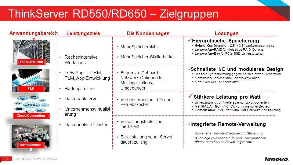 5 5 ThinkServer RD550/RD650 – Zielgruppen Anwendungsbereich e Leistungsziele Die Kunden sagen Lösungen Virtualisierun g Cloud Computing F&E Datenzentrum Verwaltungstools sind ineffizient Bereitstellung neuer Server dauert zu lang Hierarchische Speicherung Hybrid-Konfiguration: 2,5 + 3,5 Laufwerksschächte Lenovo AnyRAID für vielseitige RAID-Optionen Lenovo AnyBay für PCIe-SSD-Unterstützung Schnellste I/O und modulares Design Bessere Systemleistung gegenüber der letzten Generation Mezzanine-Speicher und Lenovo AnyFabric Mehr Gen3-PCIe-Steckplätze Stärkere Leistung pro Watt Unterstützung von Niederspannungskomponenten ASHRAE A4-Norm(45 °C), kontinuierlicher Betrieb Gemeinsame PSU, Platinum und Titanium Zertifizierung Integrierte Remote-Verwaltung Erweiterte Remote-Diagnose und Steuerung Cloning-Funktionen für OS und Konfigurationen Erweitertes Server-Verwaltungsmodul 2014 LENOVO.