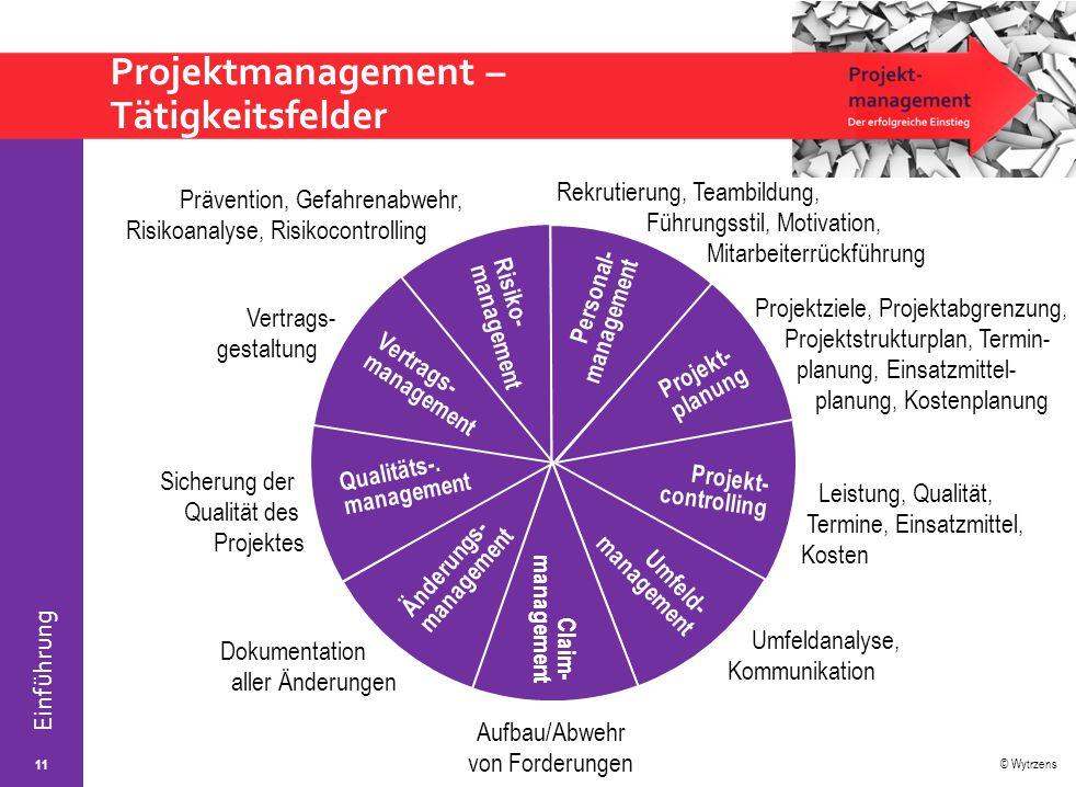 © Wytrzens Einführung Prävention, Gefahrenabwehr, Risikoanalyse, Risikocontrolling Rekrutierung, Teambildung, Führungsstil, Motivation, Mitarbeiterrüc