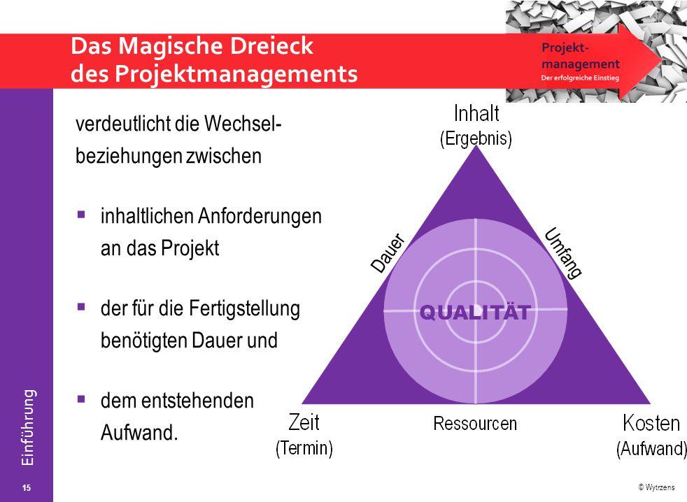 © Wytrzens Einführung Das Magische Dreieck des Projektmanagements verdeutlicht die Wechsel- beziehungen zwischen  inhaltlichen Anforderungen an das P