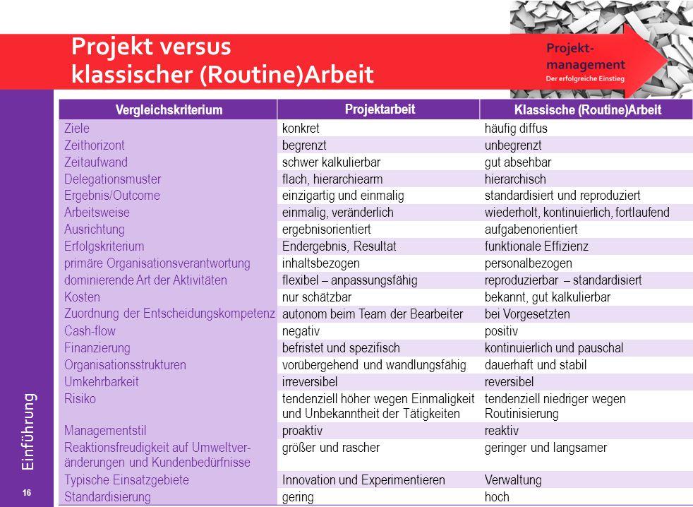© Wytrzens Einführung Projekt versus klassischer (Routine)Arbeit Vergleichskriterium Projektarbeit Klassische (Routine)Arbeit Zielekonkrethäufig diffu
