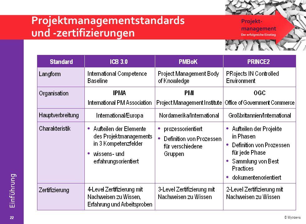 © Wytrzens Einführung Projektmanagementstandards und -zertifizierungen 22