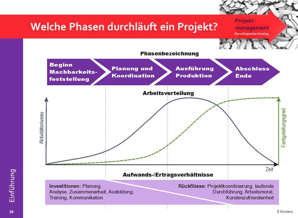 © Wytrzens Einführung Welche Phasen durchläuft ein Projekt? 24