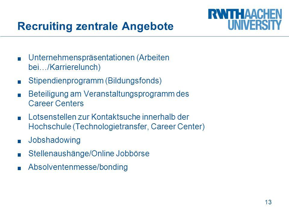 Recruiting zentrale Angebote Unternehmenspräsentationen (Arbeiten bei…/Karrierelunch) Stipendienprogramm (Bildungsfonds) Beteiligung am Veranstaltungs
