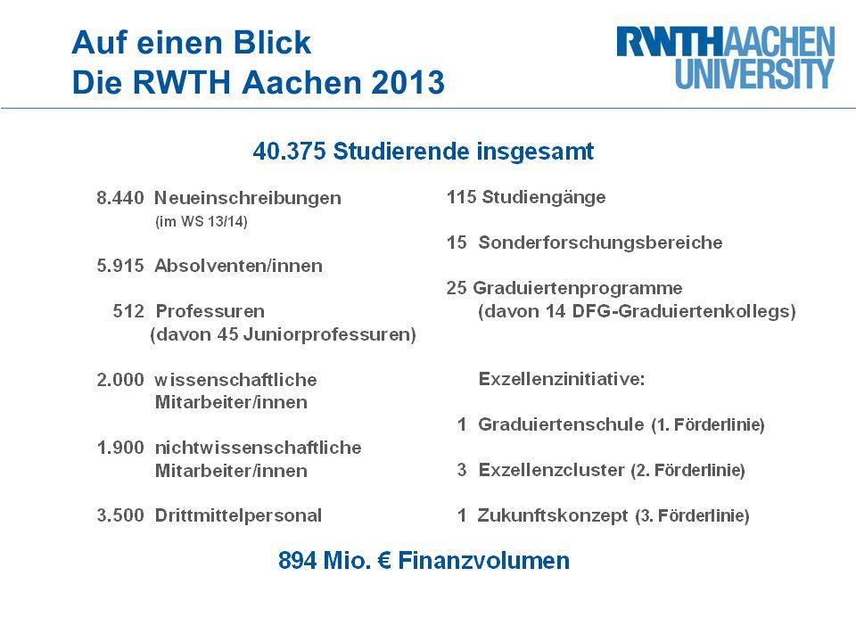 Auf einen Blick Die RWTH Aachen 2013