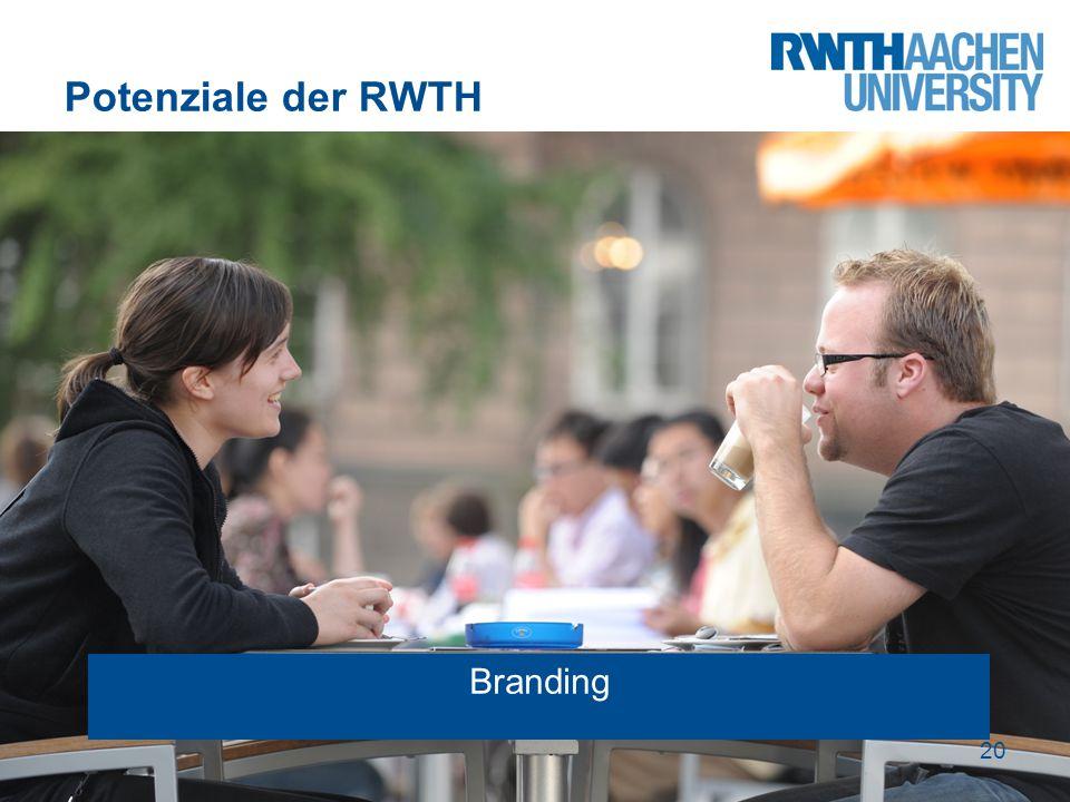 Potenziale der RWTH 20 Branding