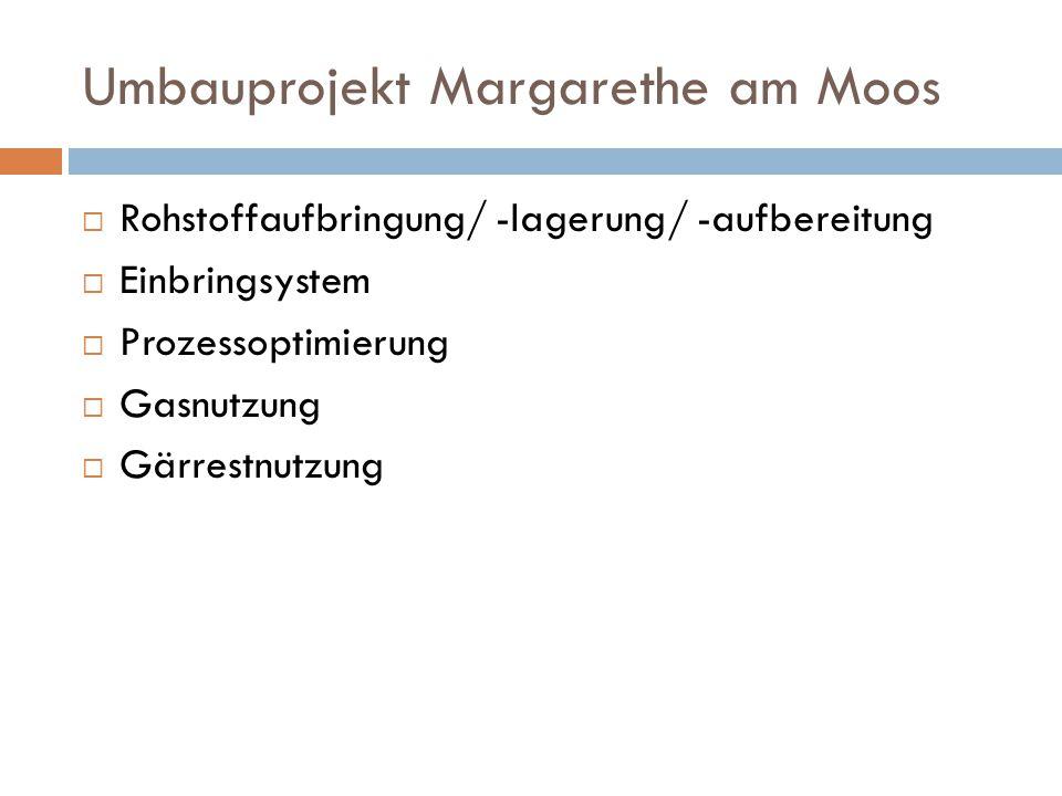 Umbauprojekt Margarethe am Moos  Rohstoffaufbringung/ -lagerung/ -aufbereitung  Einbringsystem  Prozessoptimierung  Gasnutzung  Gärrestnutzung