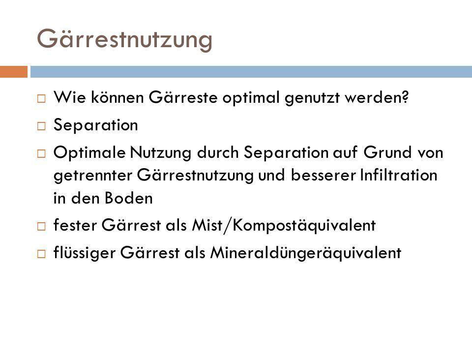 Gärrestnutzung  Wie können Gärreste optimal genutzt werden?  Separation  Optimale Nutzung durch Separation auf Grund von getrennter Gärrestnutzung