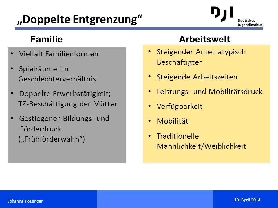 """Johanna Possinger 10. April 2014 FamilieArbeitswelt """"Doppelte Entgrenzung"""" Vielfalt Familienformen Spielräume im Geschlechterverhältnis Doppelte Erwer"""