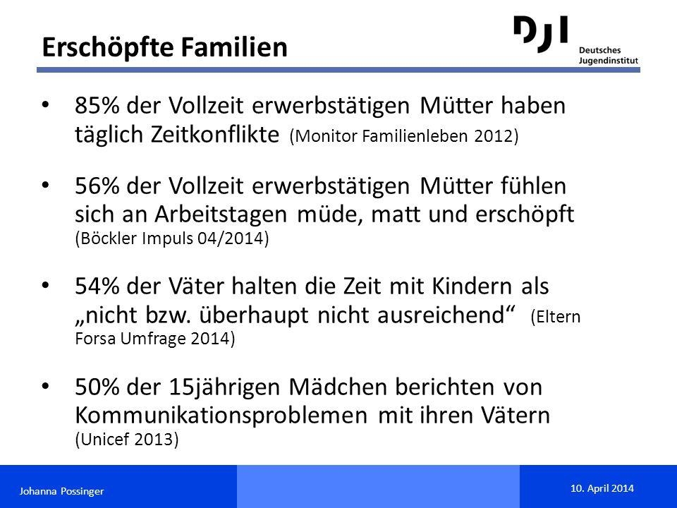 Johanna Possinger 10. April 2014 Erschöpfte Familien 85% der Vollzeit erwerbstätigen Mütter haben täglich Zeitkonflikte (Monitor Familienleben 2012) 5