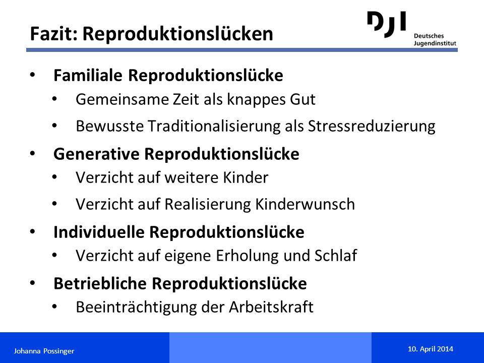 Johanna Possinger 10. April 2014 Familiale Reproduktionslücke Gemeinsame Zeit als knappes Gut Bewusste Traditionalisierung als Stressreduzierung Gener