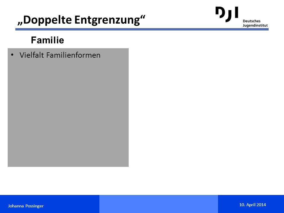 """Johanna Possinger 10. April 2014 Familie """"Doppelte Entgrenzung"""" Vielfalt Familienformen"""