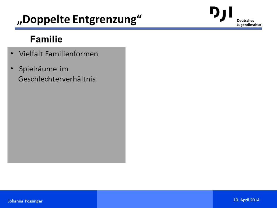 """Johanna Possinger 10. April 2014 Familie """"Doppelte Entgrenzung"""" Vielfalt Familienformen Spielräume im Geschlechterverhältnis"""