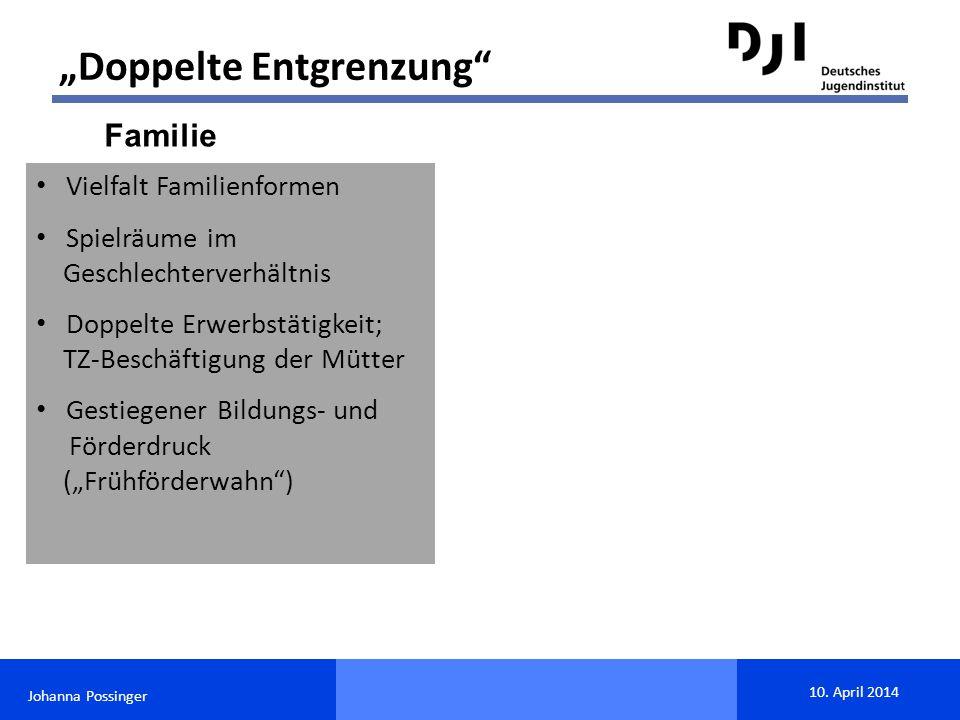"""Johanna Possinger 10. April 2014 Familie """"Doppelte Entgrenzung"""" Vielfalt Familienformen Spielräume im Geschlechterverhältnis Doppelte Erwerbstätigkeit"""