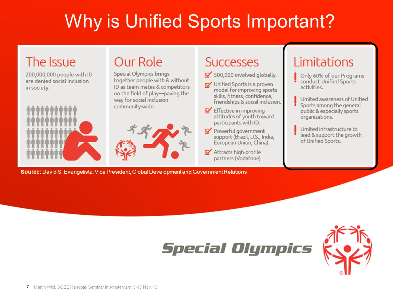Martin Wild, SOEE Handball Seminar in Amsterdam, 8-10 Nov. 13 7 Why is Unified Sports Important? Source: David S. Evangelista, Vice President, Global