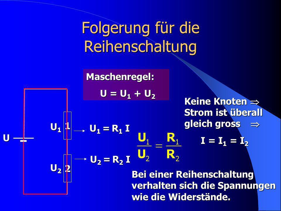 Folgerung für die Reihenschaltung 2 1 U U1U1U1U1 U2U2U2U2 Maschenregel: U = U 1 + U 2 Keine Knoten  Strom ist überall gleich gross  I = I 1 = I 2 I