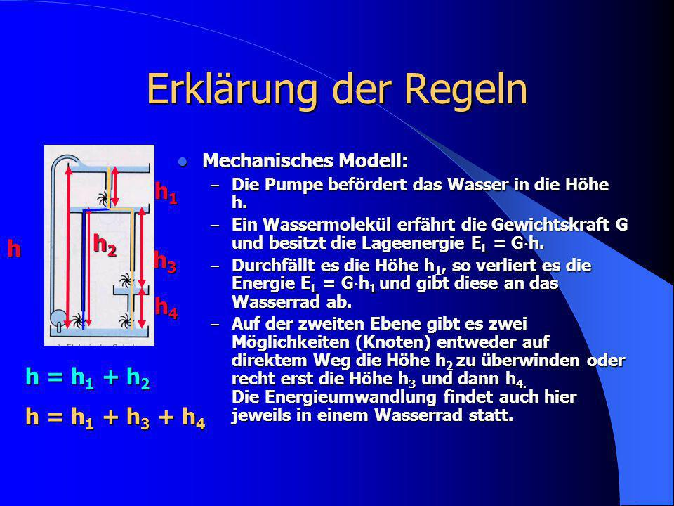 Erklärung der Regeln Mechanisches Modell: Mechanisches Modell: – Die Pumpe befördert das Wasser in die Höhe h. – Ein Wassermolekül erfährt die Gewicht