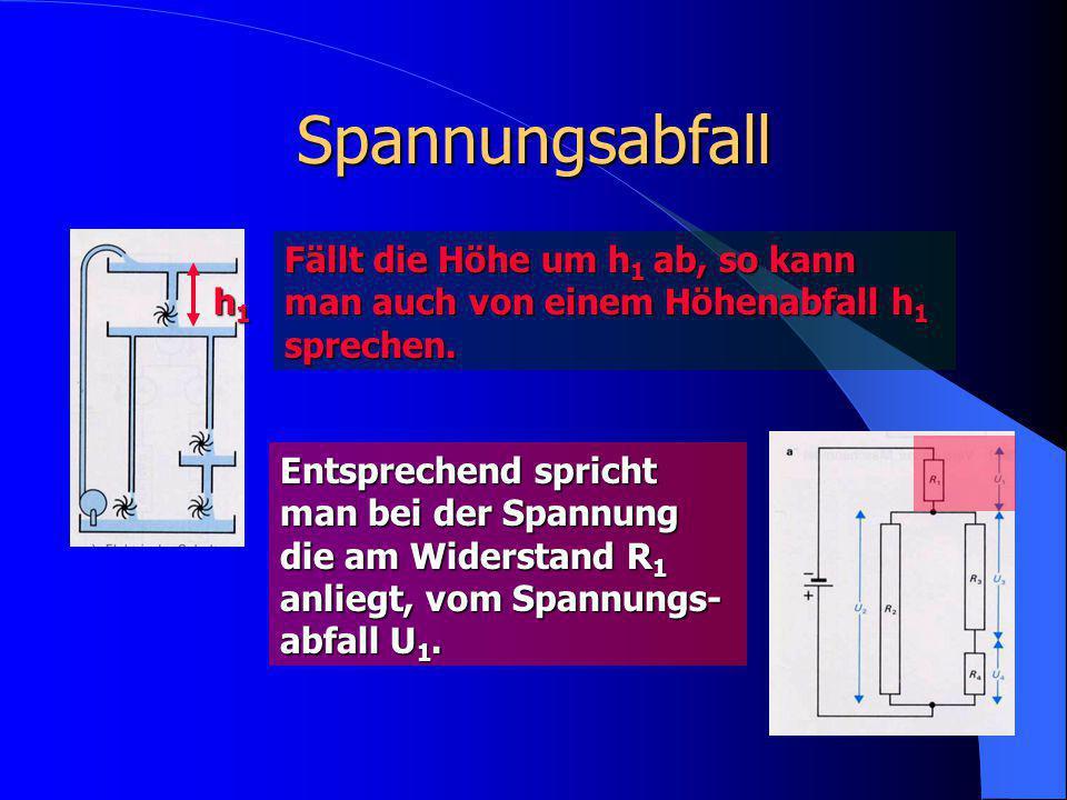 Spannungsabfall Fällt die Höhe um h 1 ab, so kann man auch von einem Höhenabfall h 1 sprechen. h1h1h1h1 Entsprechend spricht man bei der Spannung die