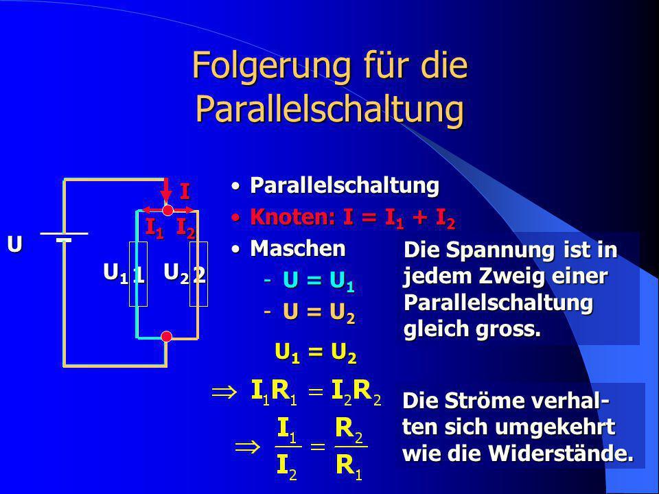 Folgerung für die Parallelschaltung 21 ParallelschaltungParallelschaltung Knoten: I = I 1 + I 2Knoten: I = I 1 + I 2 MaschenMaschen -U = U 1 -U = U 2