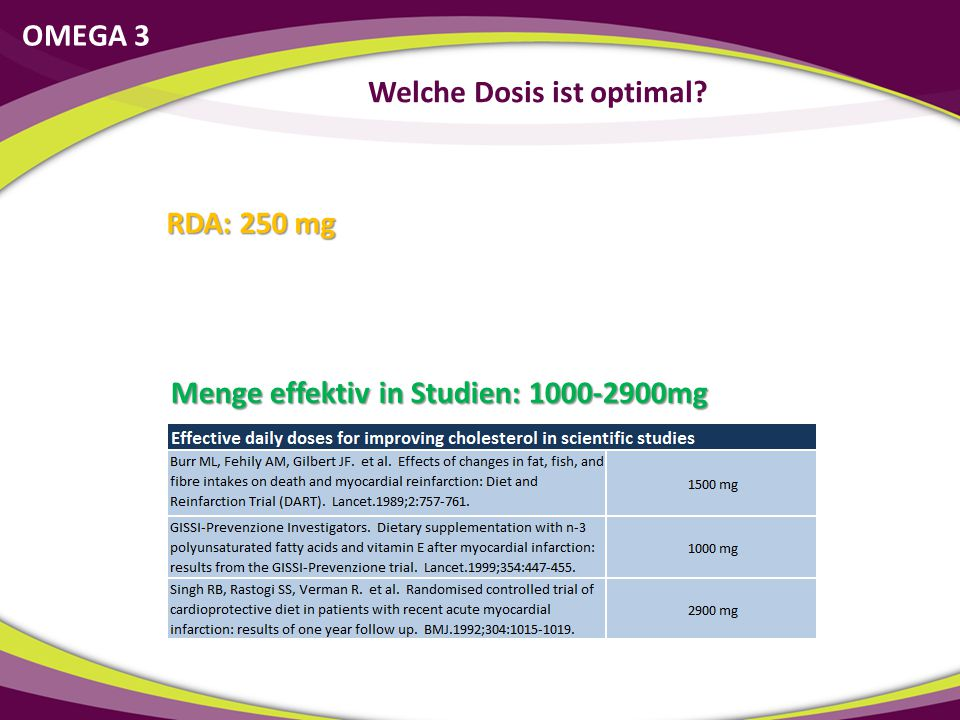 RDA: 250 mg Menge effektiv in Studien: 1000-2900mg OMEGA 3 Welche Dosis ist optimal?