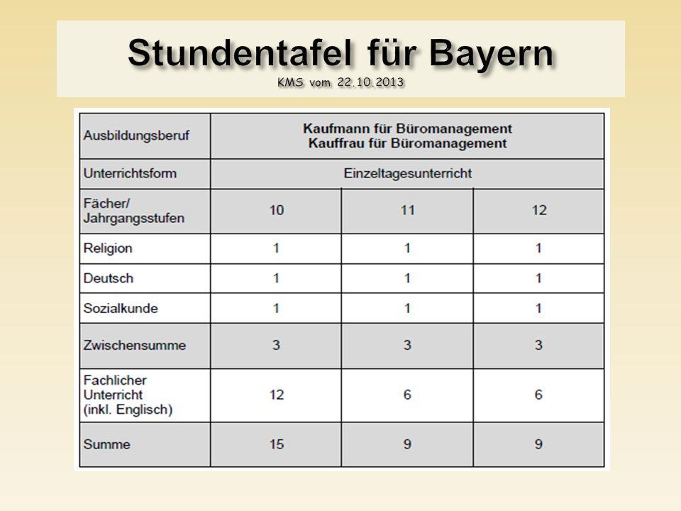 1.Auftragssteuerung und -koordination 2. Kaufmännische Steuerung und Kontrolle 3.