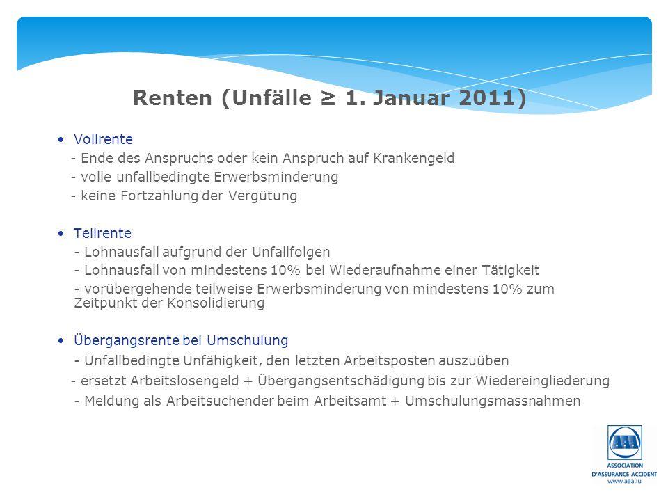 Seite: 22 Renten (Unfälle ≥ 1. Januar 2011) Vollrente - Ende des Anspruchs oder kein Anspruch auf Krankengeld - volle unfallbedingte Erwerbsminderung