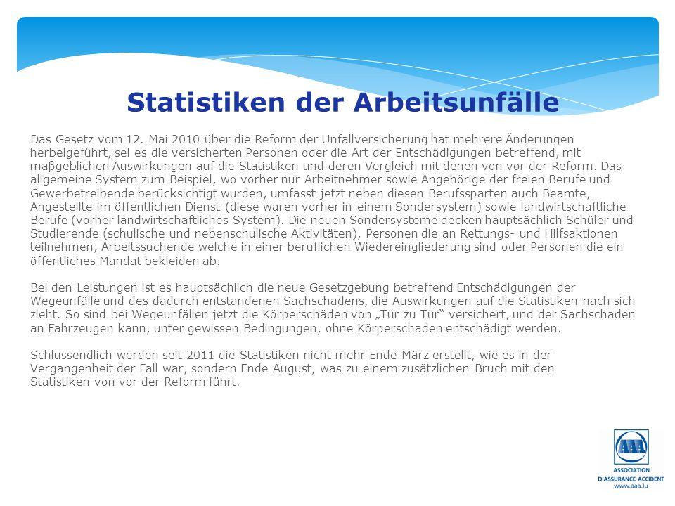 Statistiken der Arbeitsunfälle Das Gesetz vom 12. Mai 2010 über die Reform der Unfallversicherung hat mehrere Änderungen herbeigeführt, sei es die ver