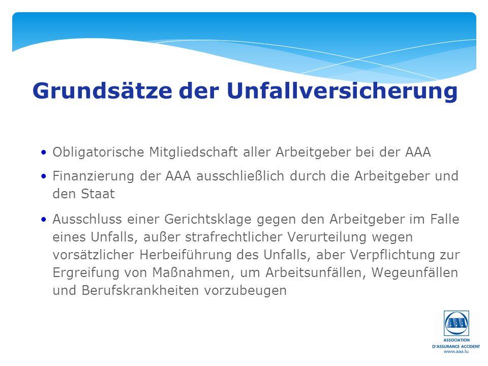 Seite: 6 Grundsätze der Unfallversicherung Obligatorische Mitgliedschaft aller Arbeitgeber bei der AAA Finanzierung der AAA ausschließlich durch die A