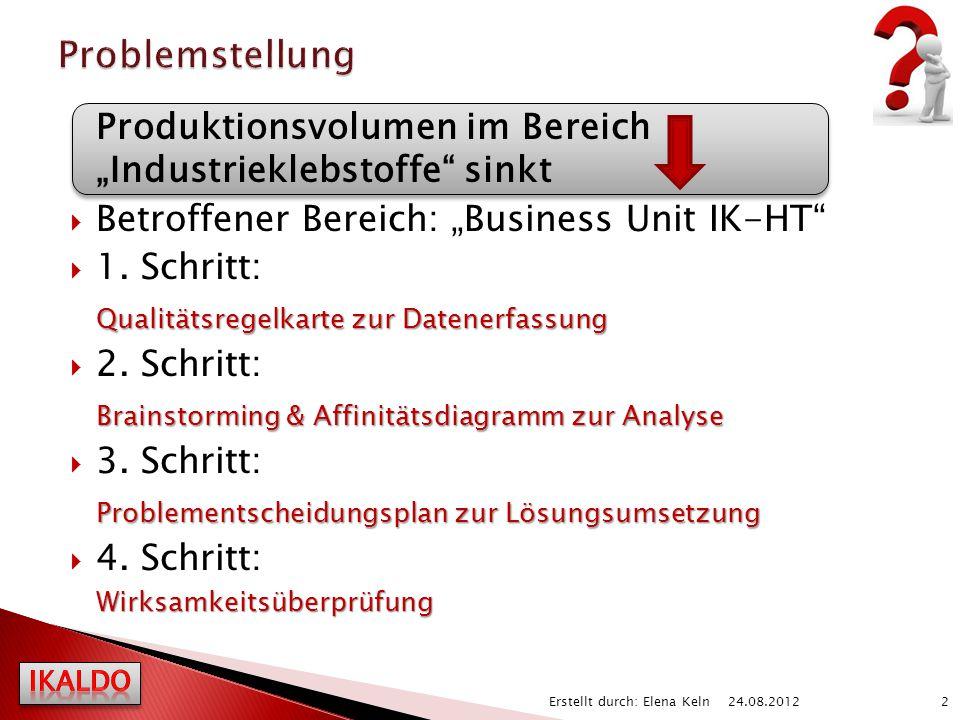 """Produktionsvolumen im Bereich """"Industrieklebstoffe"""" sinkt  Betroffener Bereich: """"Business Unit IK-HT""""  1. Schritt: Qualitätsregelkarte zur Datenerfa"""