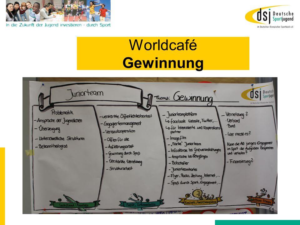 Worldcafé Gewinnung 11