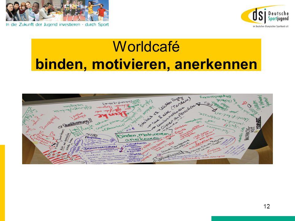 Worldcafé binden, motivieren, anerkennen 12