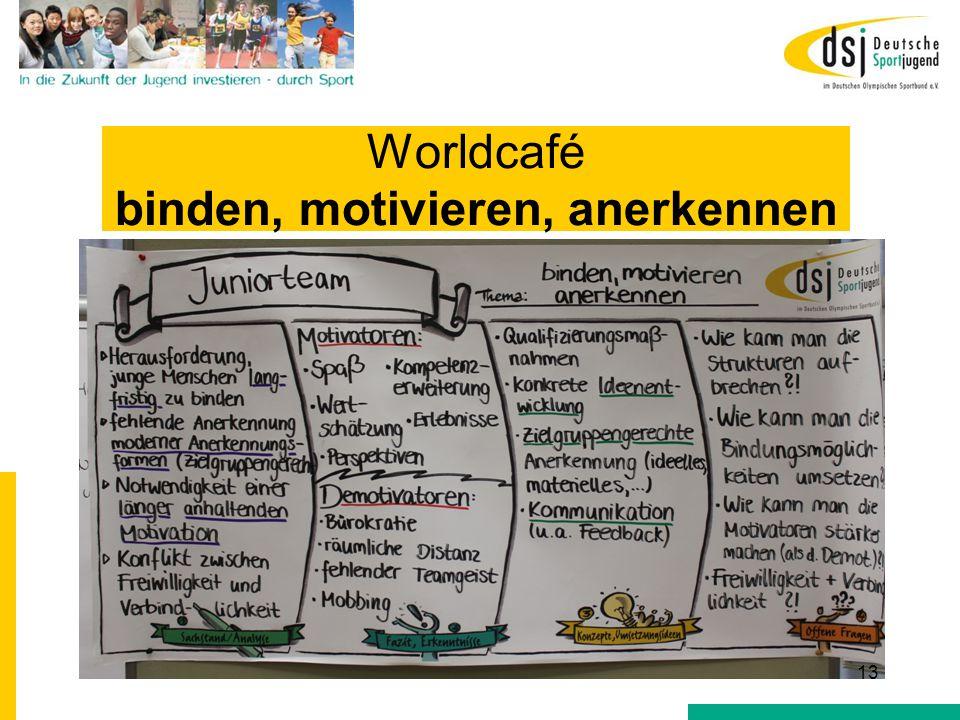 Worldcafé binden, motivieren, anerkennen 13
