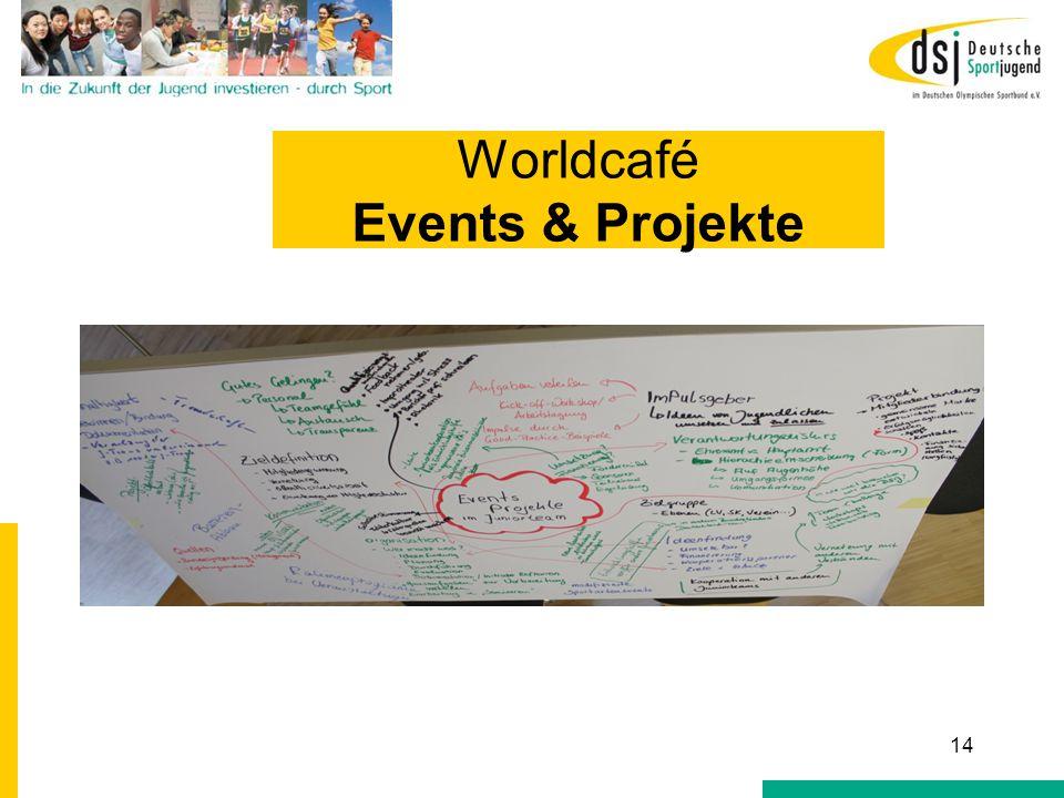 Worldcafé Events & Projekte 14