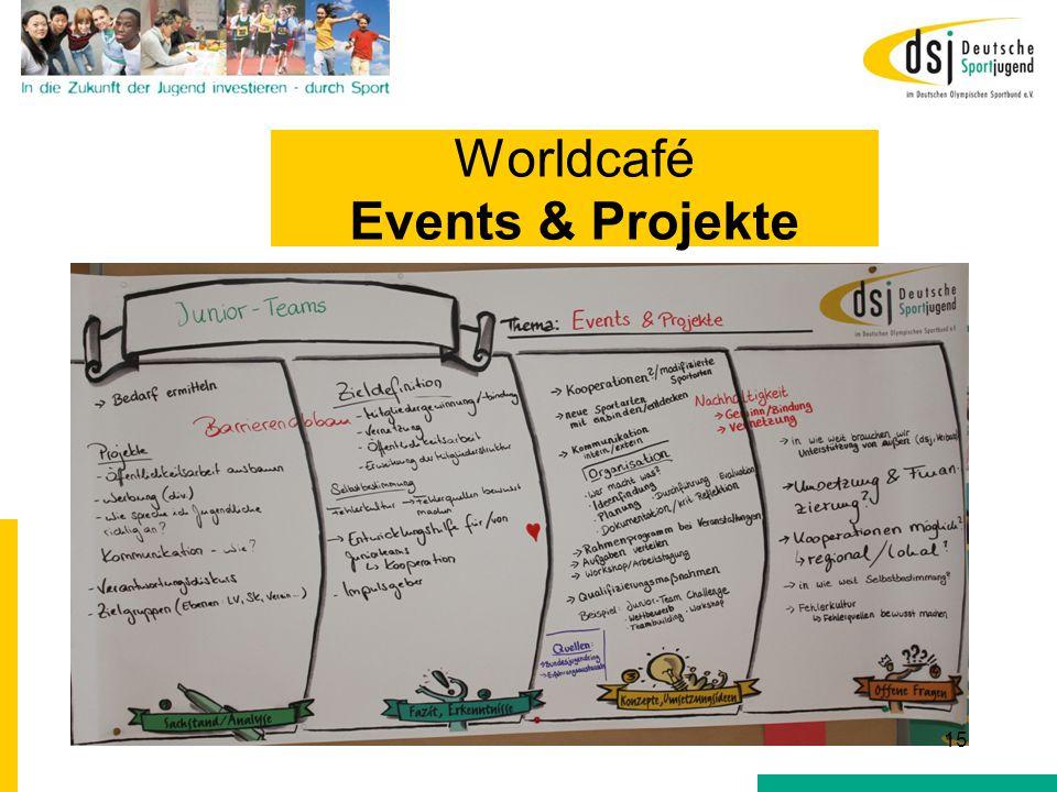 Worldcafé Events & Projekte 15