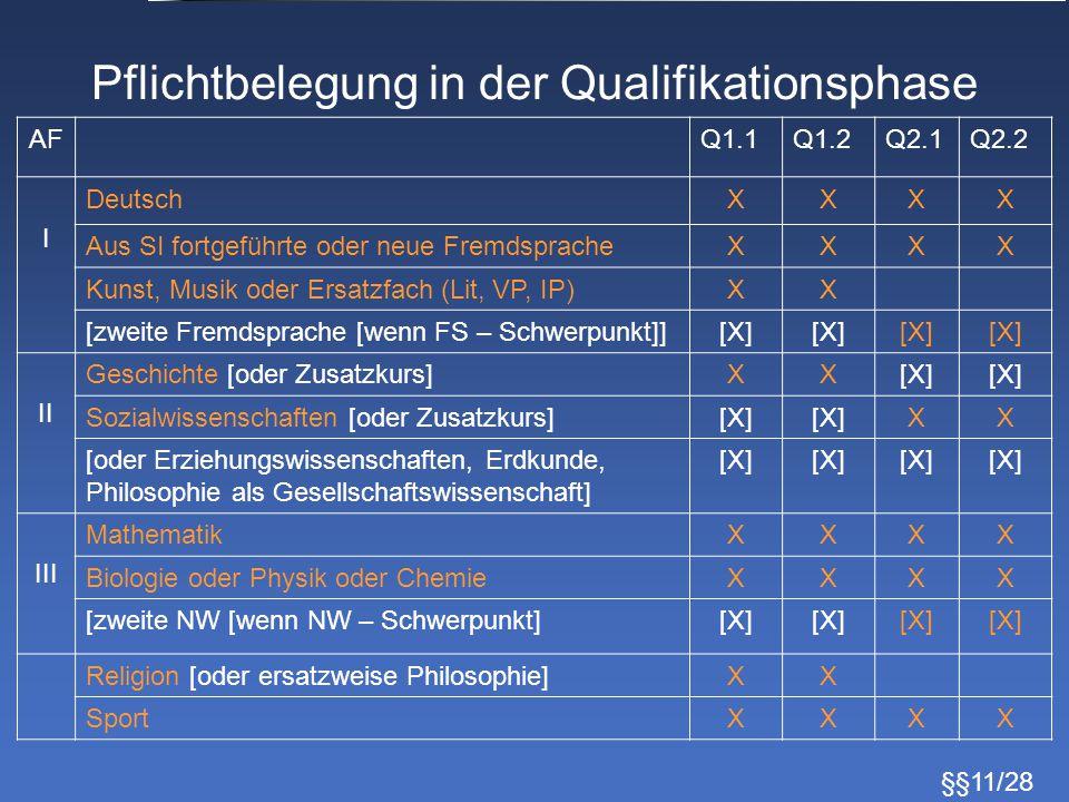 Bedingungen für die Wahl der Abiturfächer 1.Die drei Aufgabenfelder müssen durch die vier Abiturfächer abgedeckt werden.