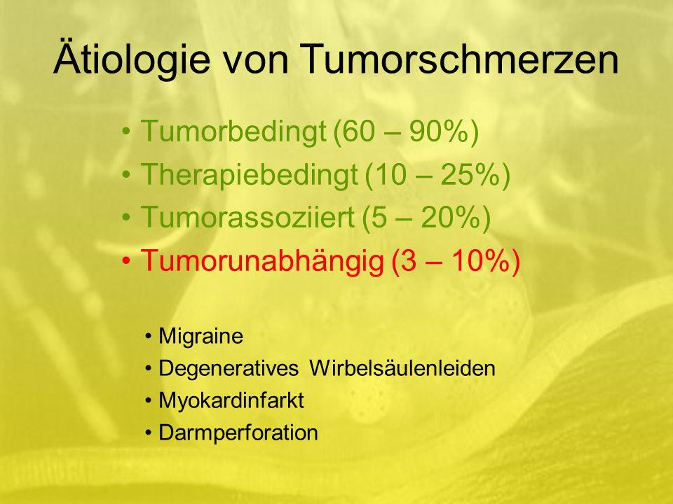 Tumorbedingt (60 – 90%) Therapiebedingt (10 – 25%) Tumorassoziiert (5 – 20%) Tumorunabhängig (3 – 10%) Migraine Degeneratives Wirbelsäulenleiden Myokardinfarkt Darmperforation Ätiologie von Tumorschmerzen