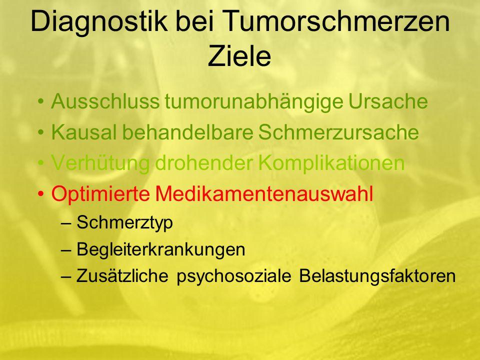 Ausschluss tumorunabhängige Ursache Kausal behandelbare Schmerzursache Verhütung drohender Komplikationen Optimierte Medikamentenauswahl – Schmerztyp – Begleiterkrankungen – Zusätzliche psychosoziale Belastungsfaktoren Diagnostik bei Tumorschmerzen Ziele
