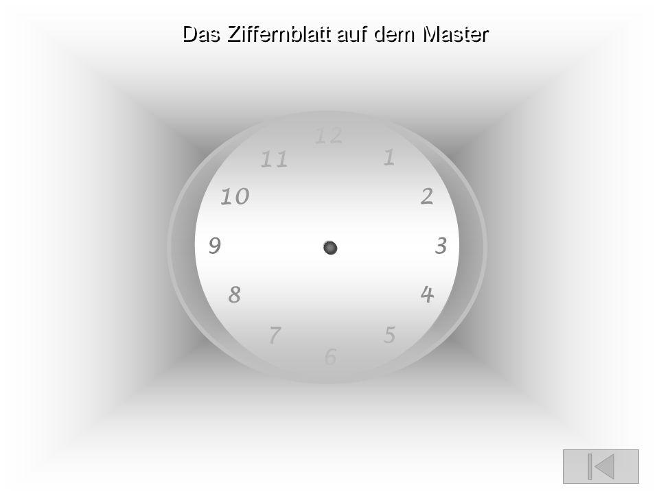 12 1 2 3 11 10 9 48 57 6 Das Ziffernblatt auf dem Master