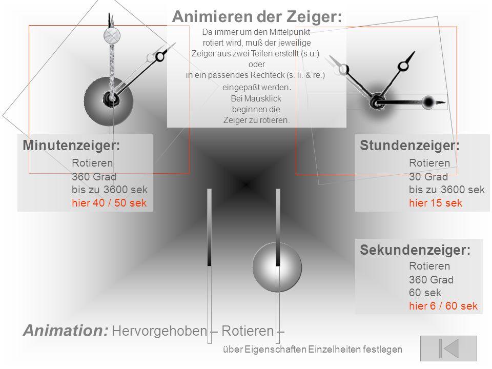 Animation: Hervorgehoben – Rotieren – über Eigenschaften Einzelheiten festlegen Animieren der Zeiger: Da immer um den Mittelpunkt rotiert wird, muß der jeweilige Zeiger aus zwei Teilen erstellt (s.u.) oder in ein passendes Rechteck (s.