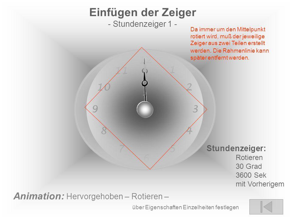 12 1 2 3 11 10 9 48 57 6 Einfügen der Zeiger - Stundenzeiger 1 - Stundenzeiger: Rotieren 30 Grad 3600 Sek mit Vorherigem Animation: Hervorgehoben – Rotieren – über Eigenschaften Einzelheiten festlegen Da immer um den Mittelpunkt rotiert wird, muß der jeweilige Zeiger aus zwei Teilen erstellt werden.