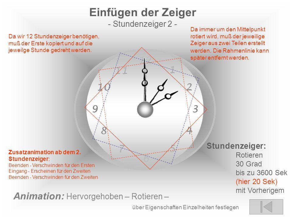 12 1 2 3 11 10 9 48 57 6 Einfügen der Zeiger - Stundenzeiger 2 - Stundenzeiger: Rotieren 30 Grad bis zu 3600 Sek (hier 20 Sek) mit Vorherigem Animation: Hervorgehoben – Rotieren – über Eigenschaften Einzelheiten festlegen Da immer um den Mittelpunkt rotiert wird, muß der jeweilige Zeiger aus zwei Teilen erstellt werden.