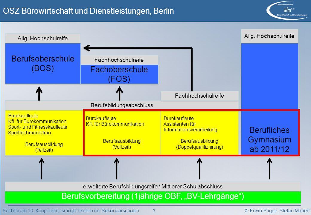 © Erwin Prigge, Stefan Marien OSZ Bürowirtschaft und Dienstleistungen, Berlin 3 Fachforum 10: Kooperationsmöglichkeiten mit Sekundarschulen Berufsvorb