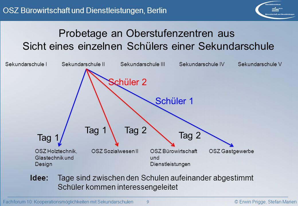 © Erwin Prigge, Stefan Marien OSZ Bürowirtschaft und Dienstleistungen, Berlin 9 Fachforum 10: Kooperationsmöglichkeiten mit Sekundarschulen Probetage