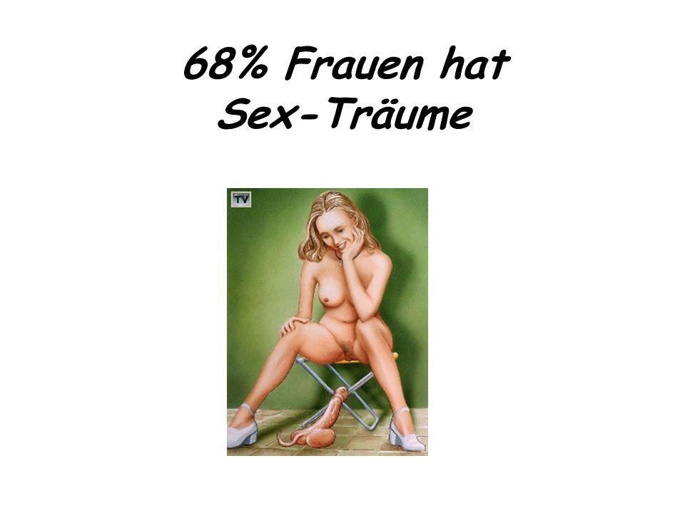 68% Frauen hat Sex-Träume