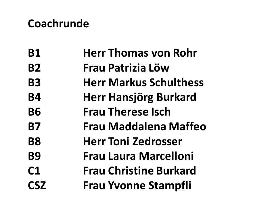 Coachrunde B1Herr Thomas von Rohr B2Frau Patrizia Löw B3Herr Markus Schulthess B4Herr Hansjörg Burkard B6Frau Therese Isch B7Frau Maddalena Maffeo B8H